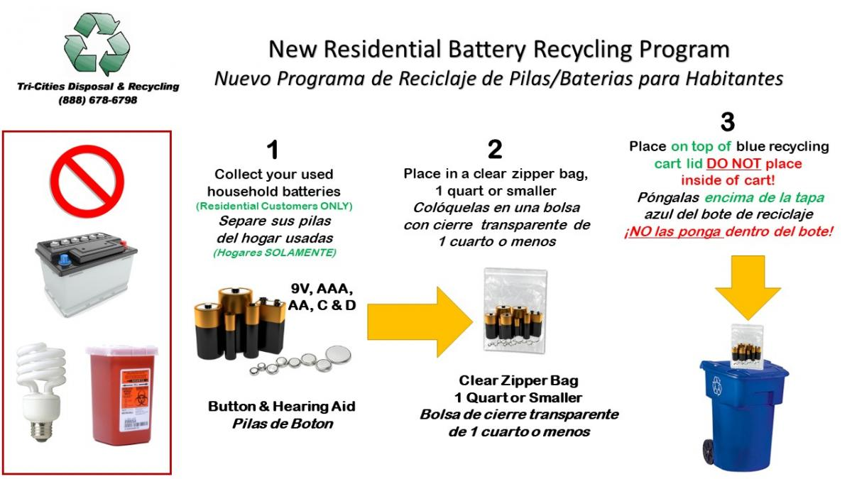 New Battery Recycling Rules: Place batteries in clear Ziploc and place on top of recycling can